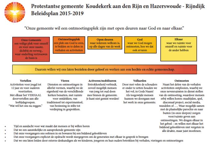 Beleidsplan Protestantse gemeente Koudekerk aan den Rijn en Hazerswoude Rijndijk 2015 - 2019